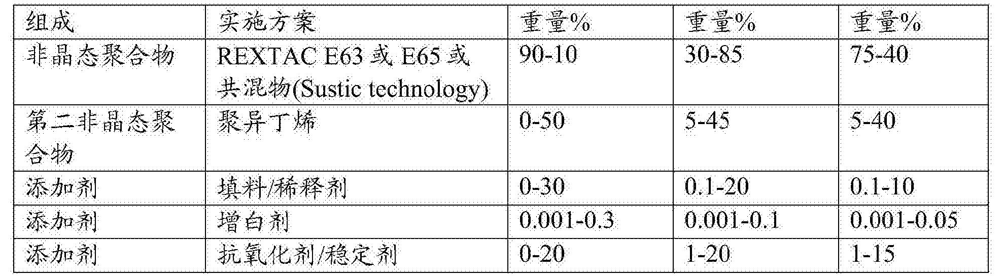 Figure CN108472182AD00232