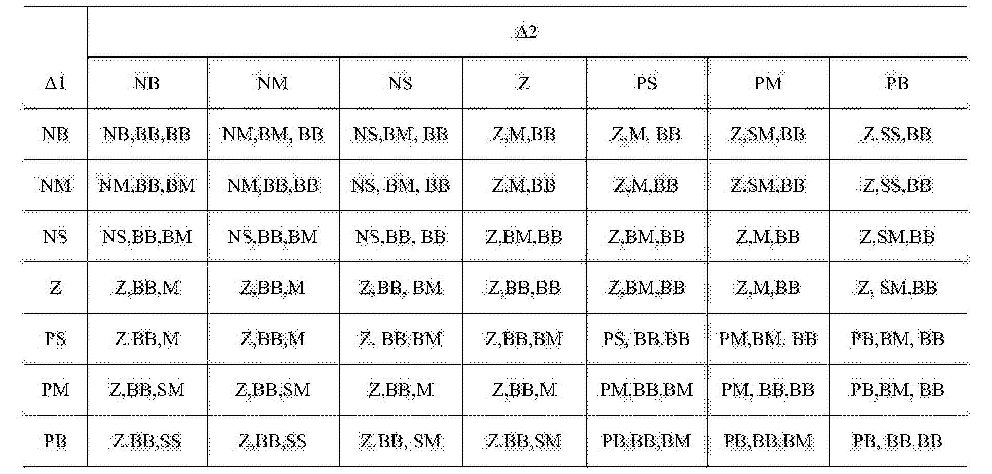 Figure CN103422875BC00031