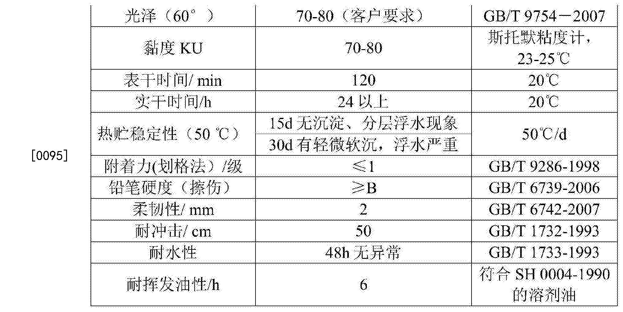 Figure CN107365549AD00111