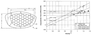 US7878922B2 - Face structure for a golf club head - Google Patents