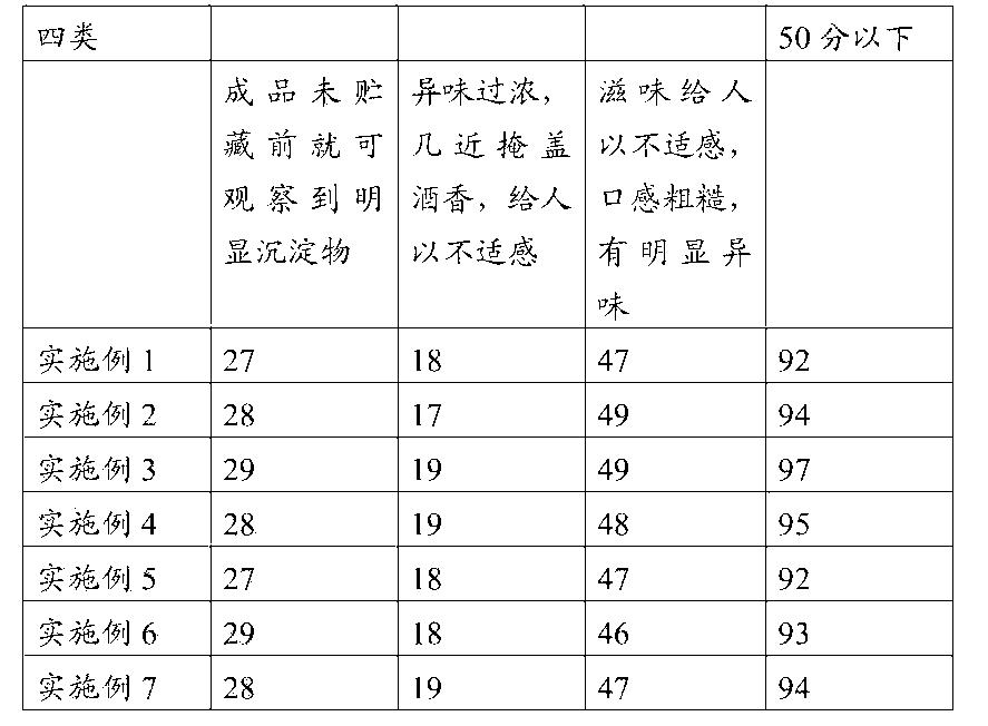 Figure CN104017700BD00101