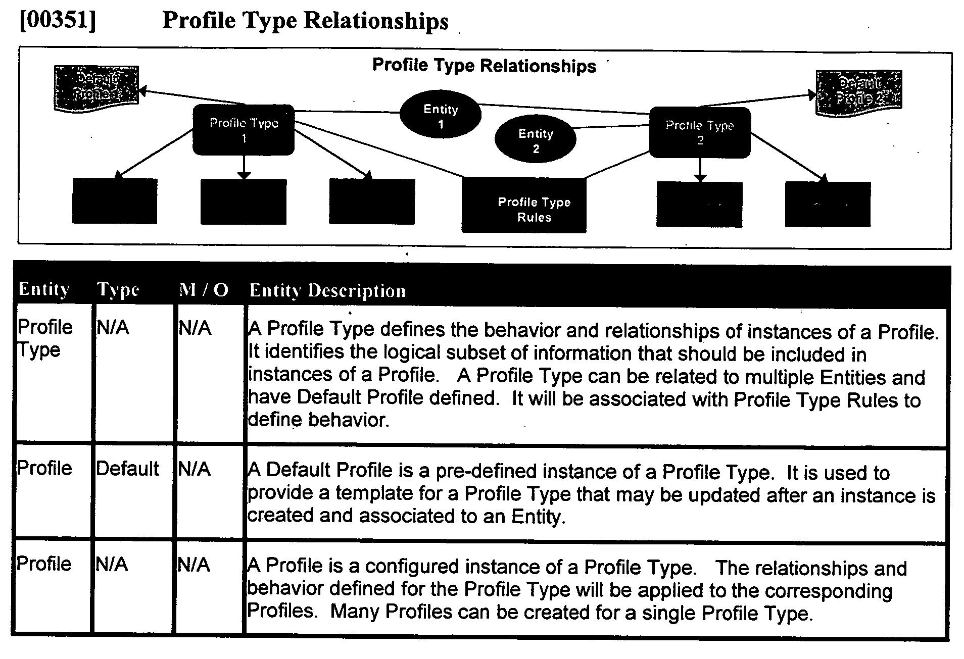 Figure US20070150480A1-20070628-P00004