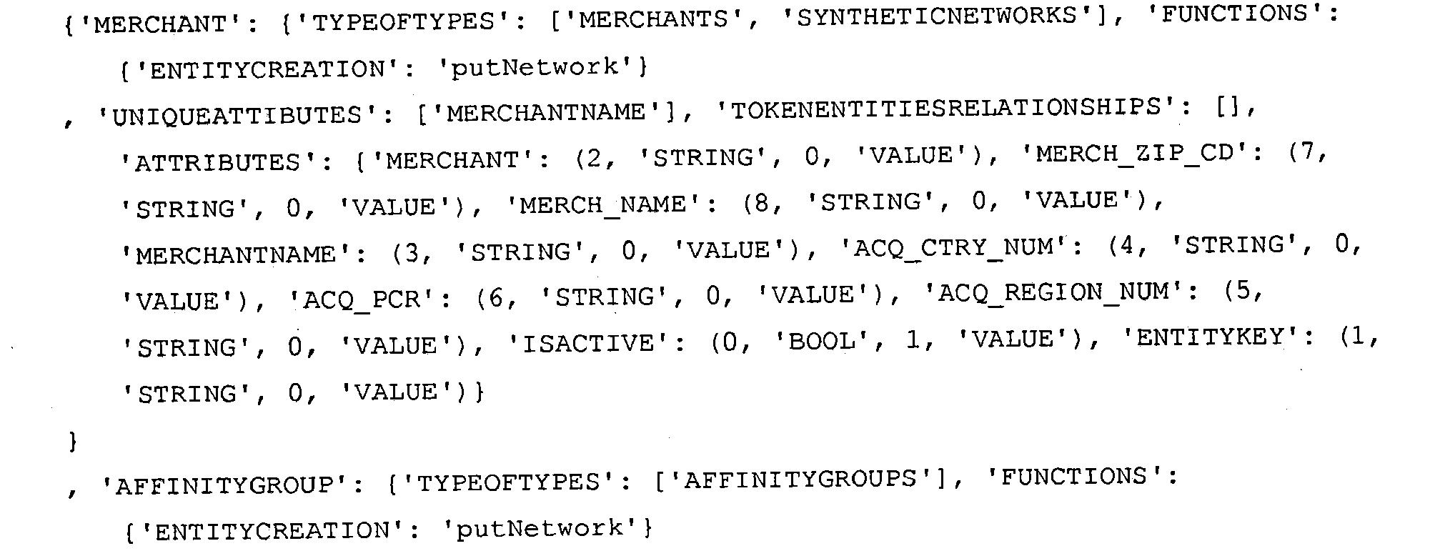 Figure CN103635920AD00482