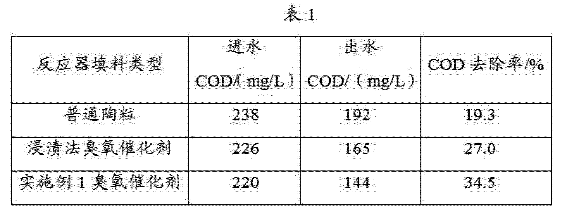 Figure CN104759286AD00061