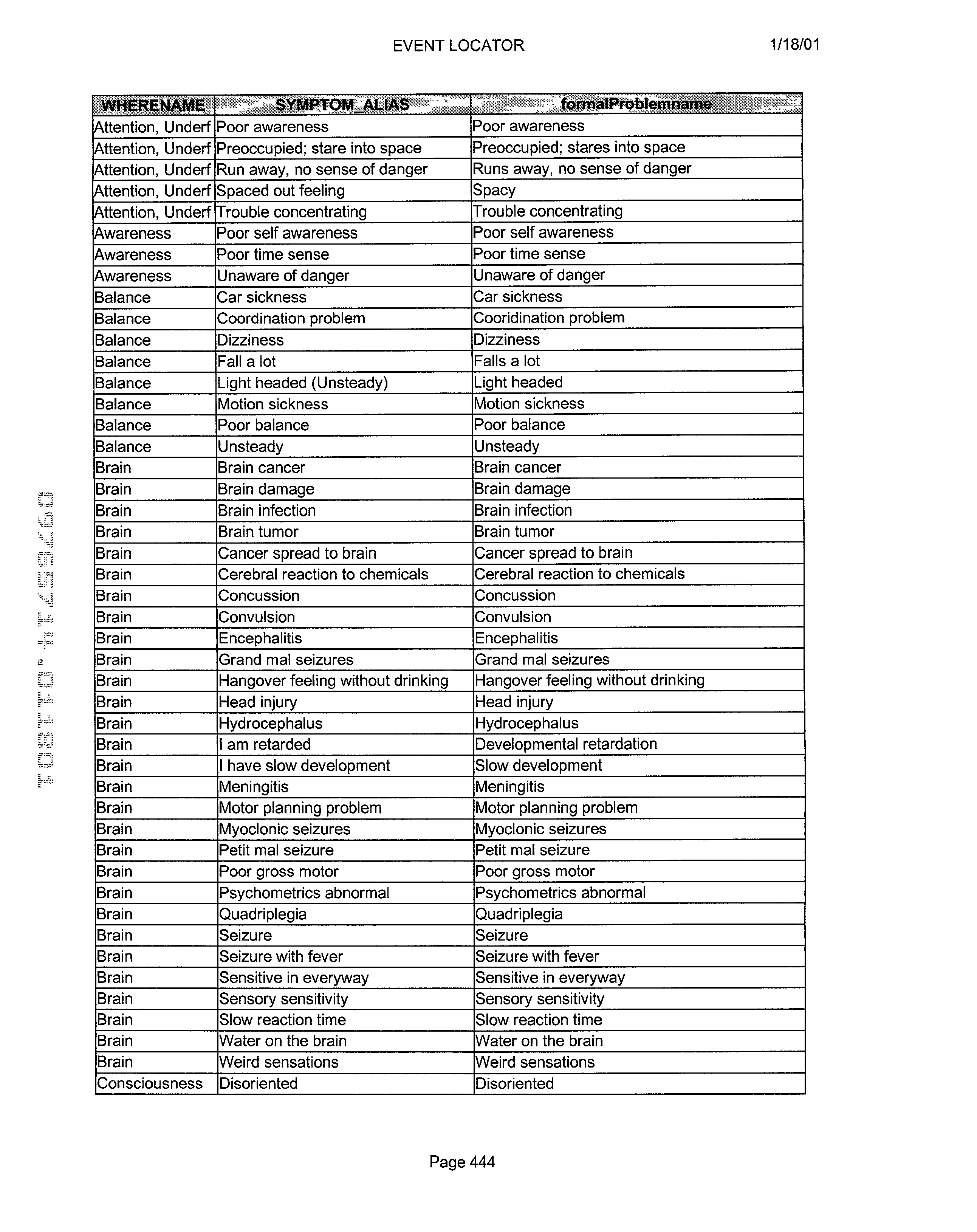 Figure US20030061072A1-20030327-P00445