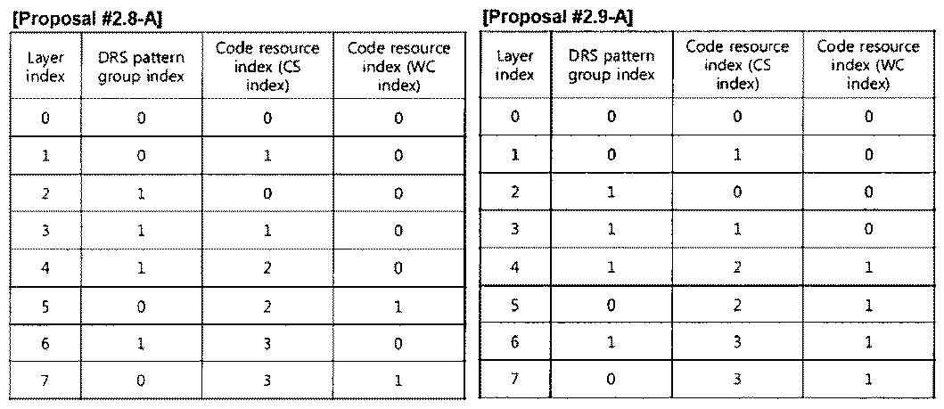 Figure PCTKR2010002367-appb-T000037