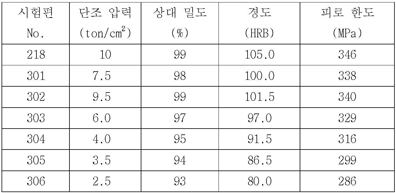 Figure 112009007267005-PCT00004