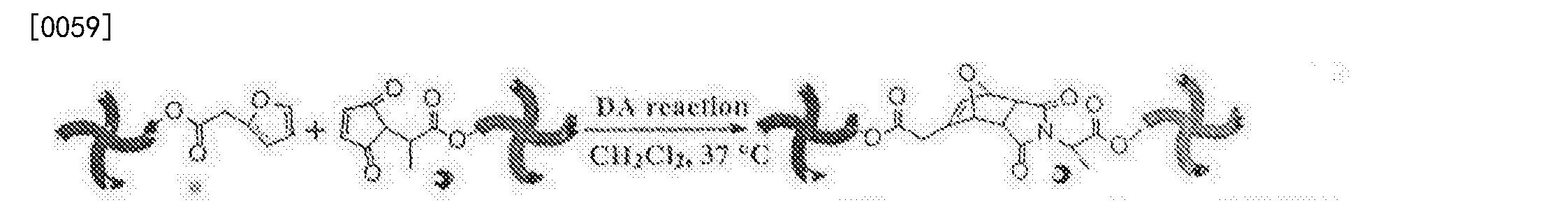 Figure CN105017538AD00062