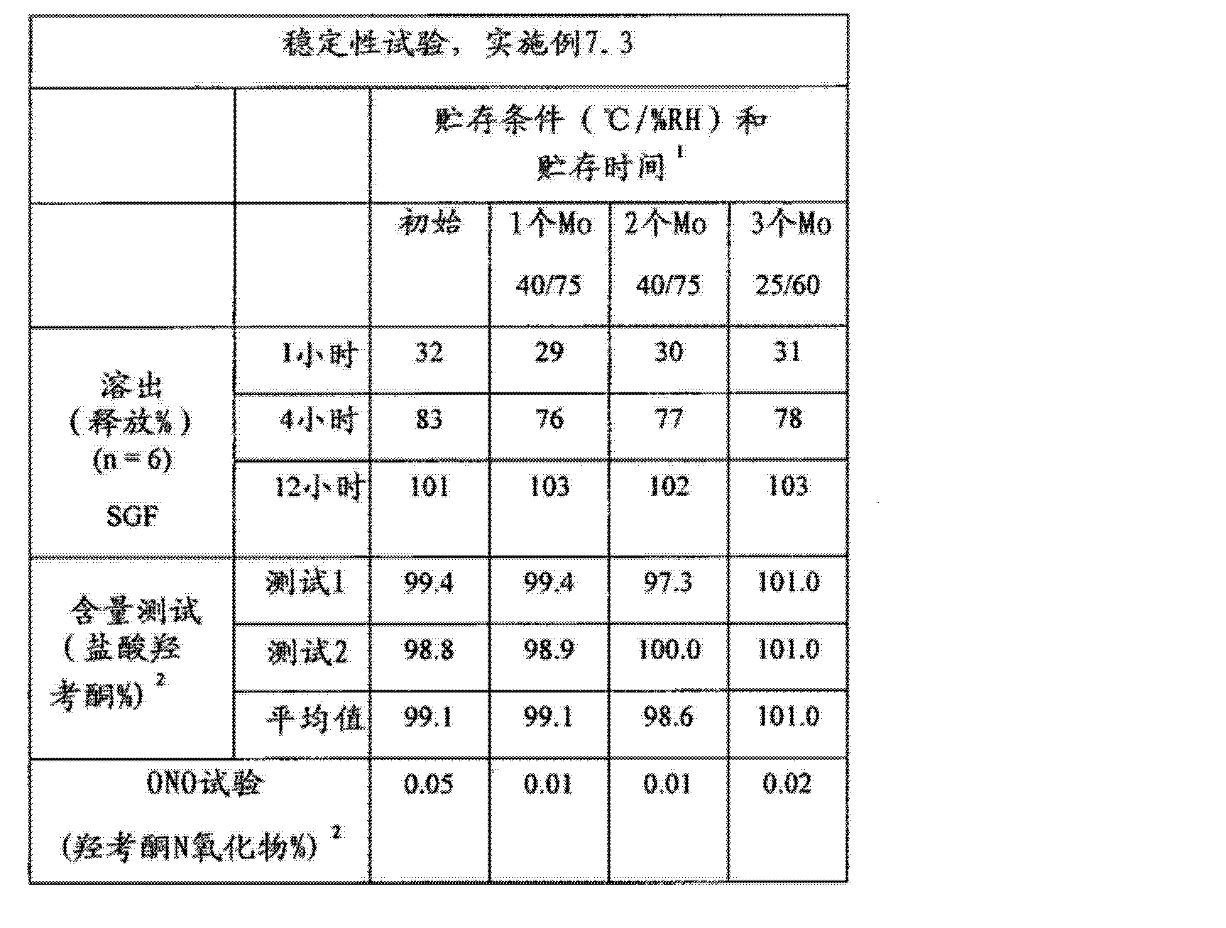 Figure CN102688241AD00722