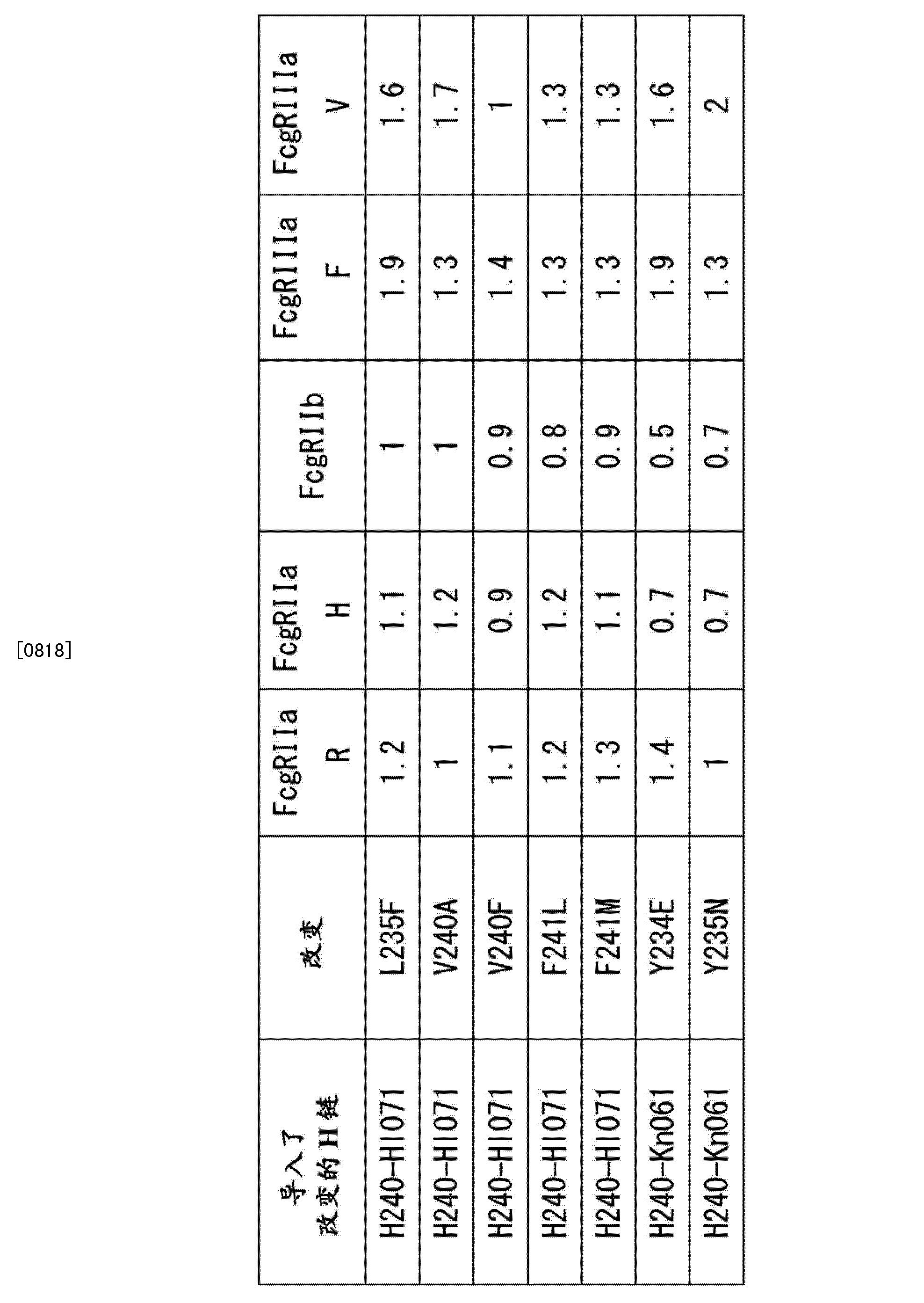 Figure CN103827300AD01711