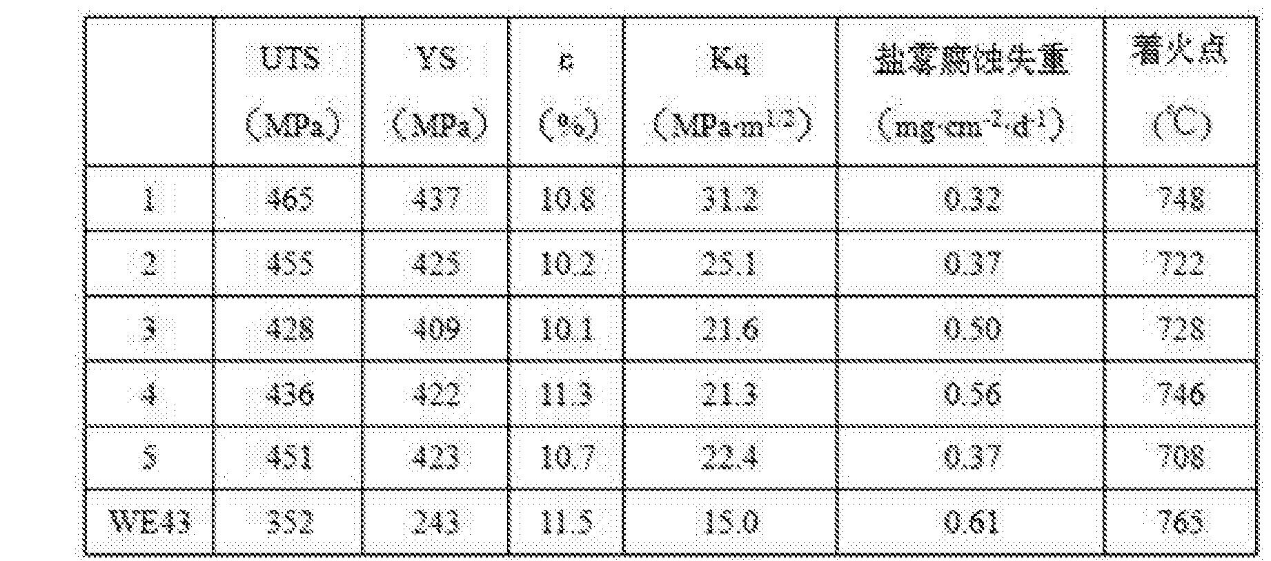 Figure CN106756370AD00081