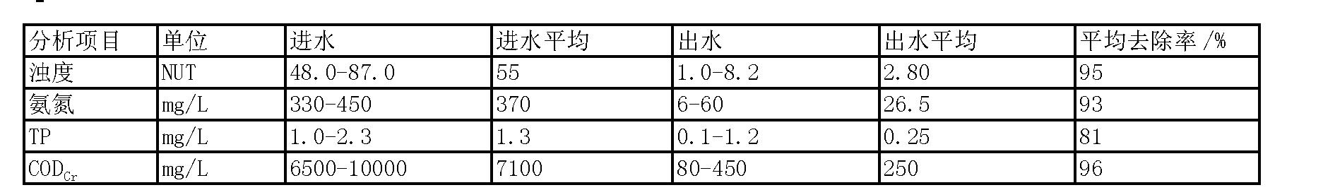 Figure CN103241840BD00051