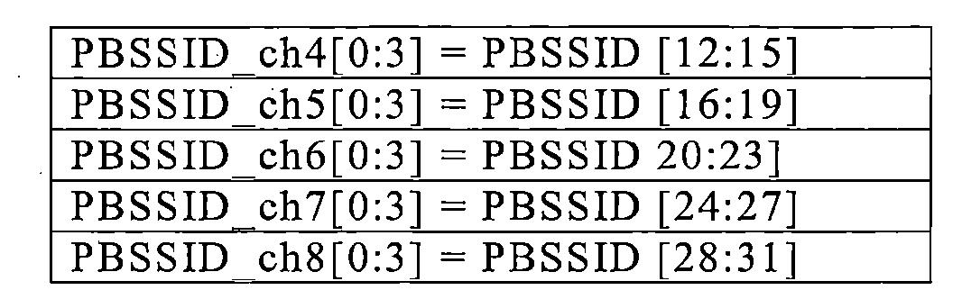 Figure TWI615056BD00002