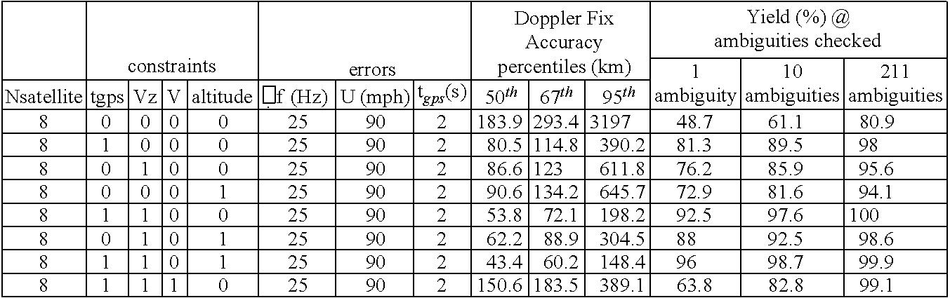 Figure US09030355-20150512-C00001