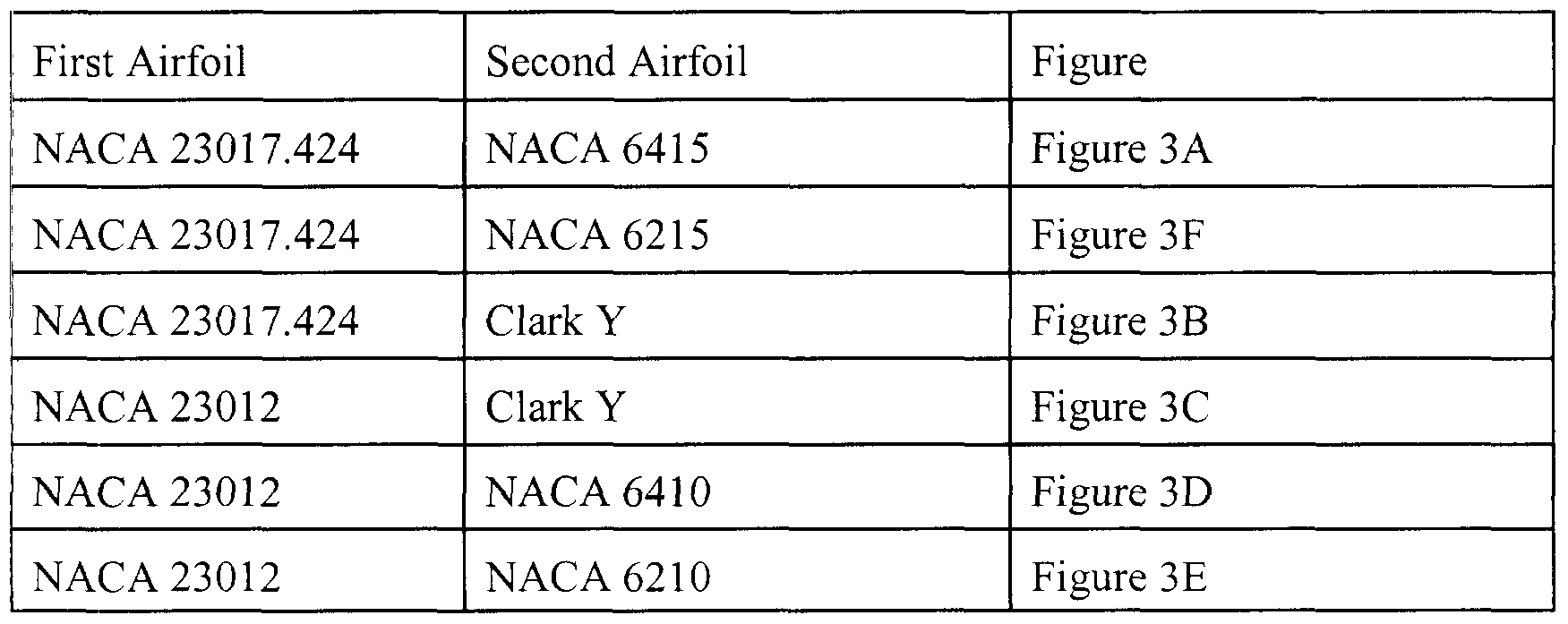 WO2008022428A1 - Aircraft wing modification and related