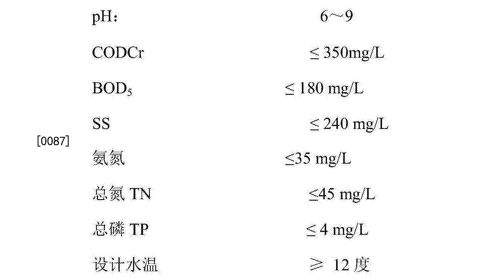 Figure CN106927644AD00101
