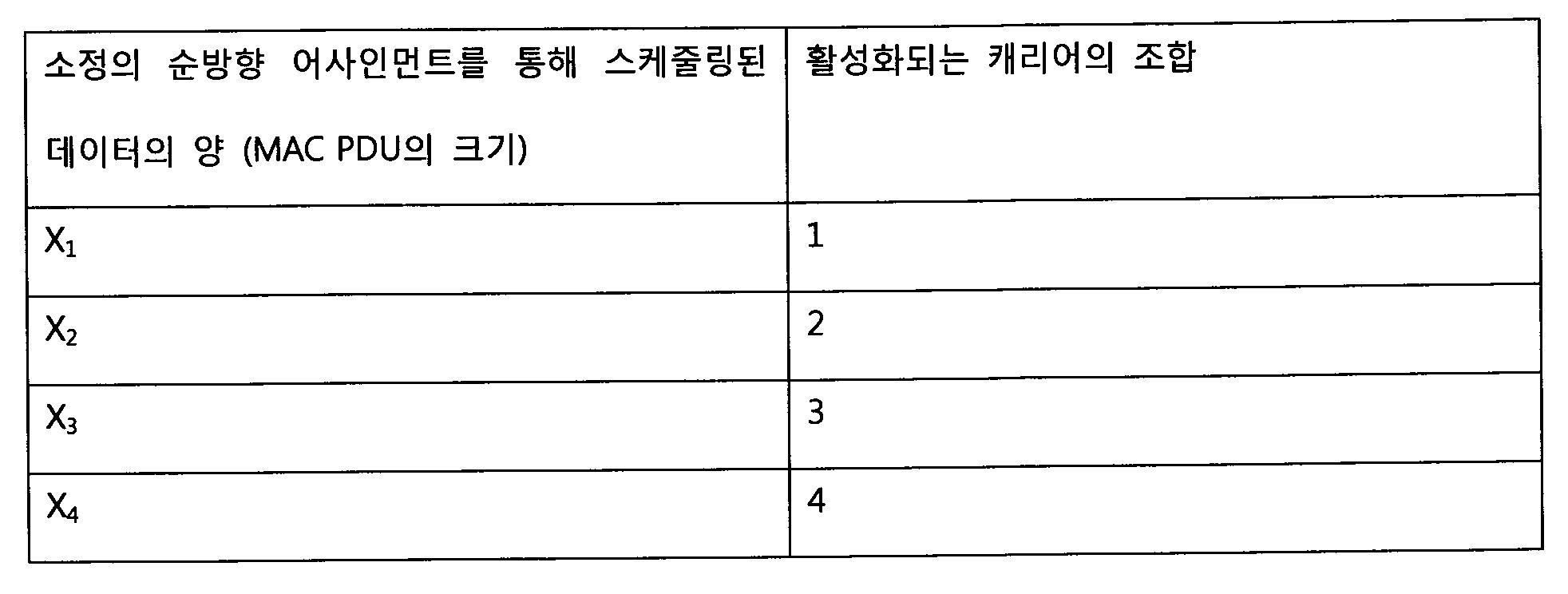 Figure 112010030019233-pat00004