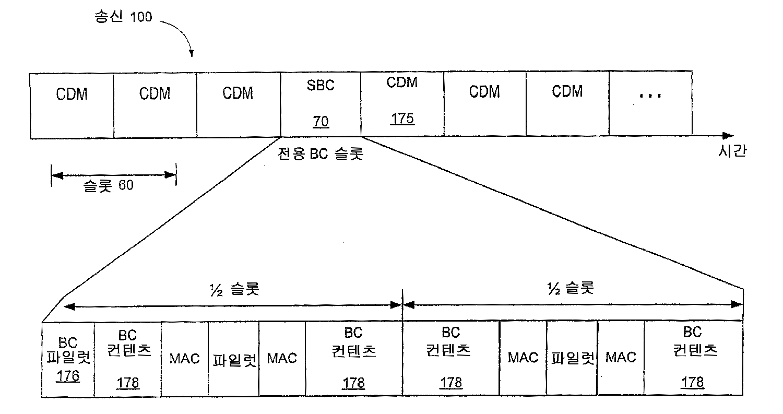 Figure R1020057022488