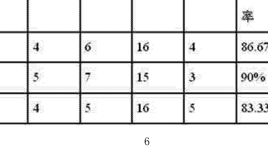 Figure CN102178848AD00061