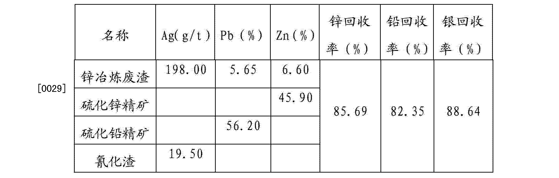 Figure CN102719675BD00051
