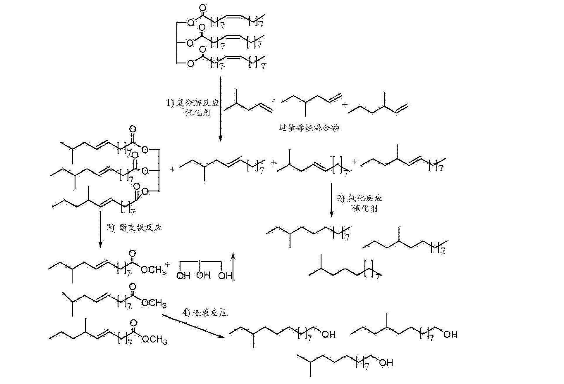 Figure CN103687583AD00131