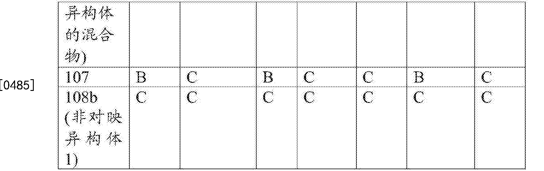 Figure CN108368147AD00621