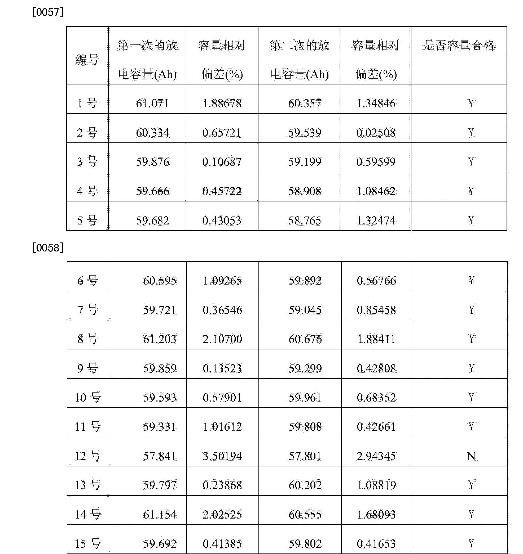 Figure CN103316852BD00071