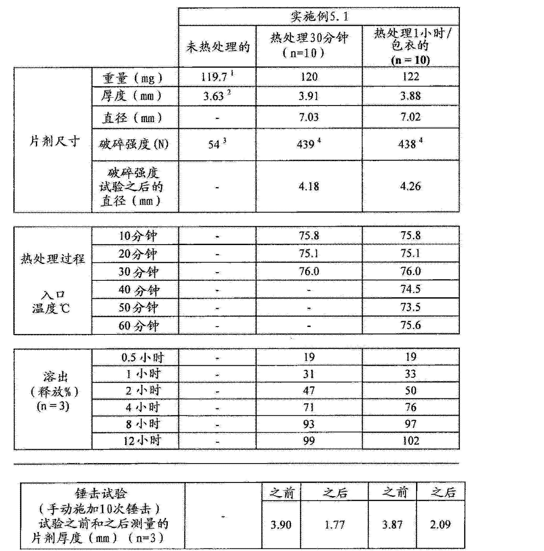 Figure CN102657630AD00631