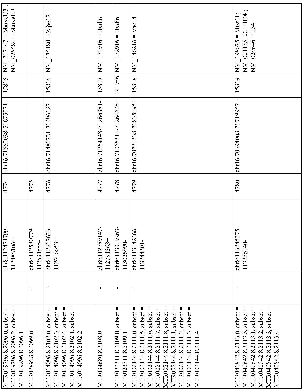 Figure imgf000883_0001