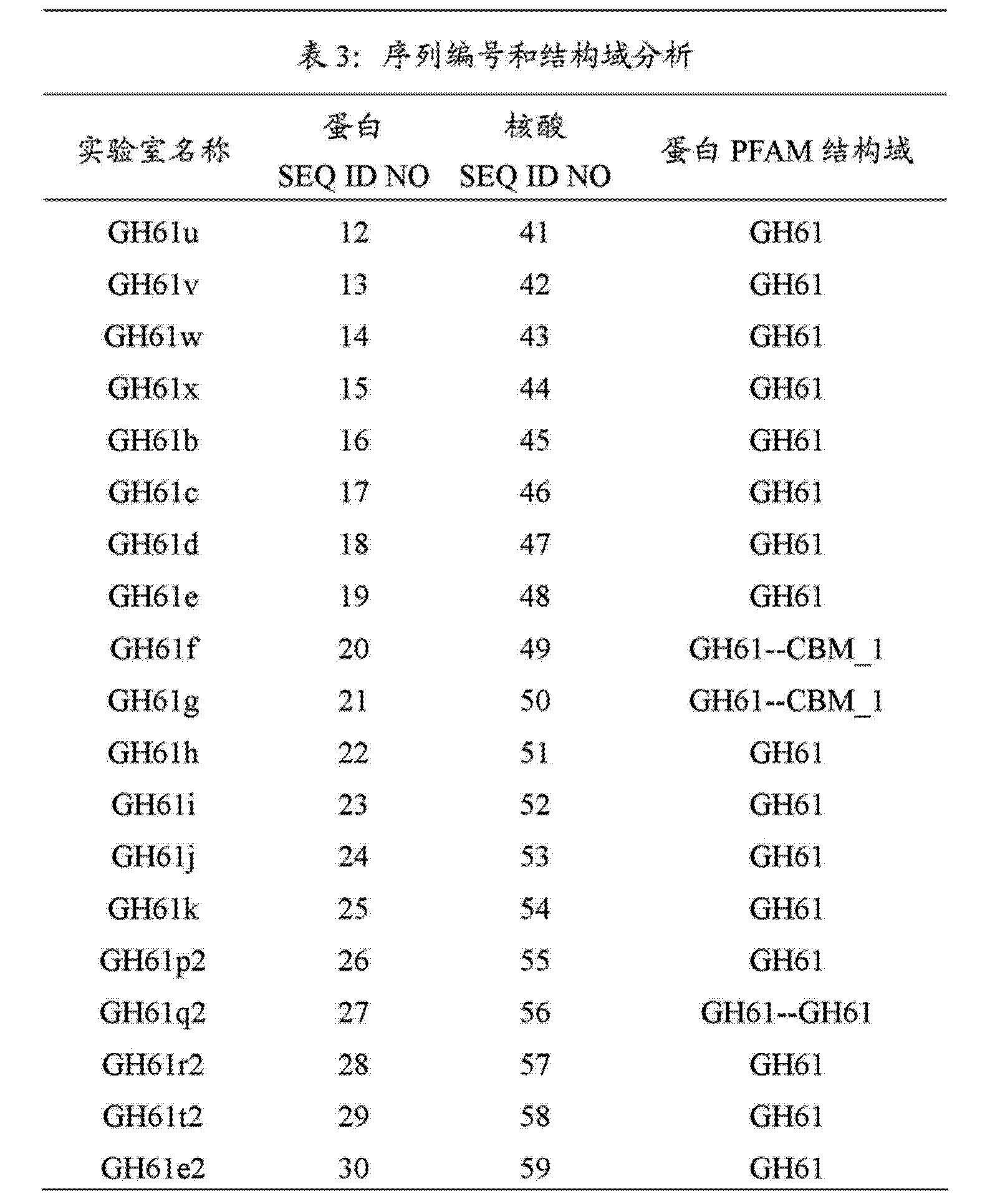 Figure CN103080306BD00471