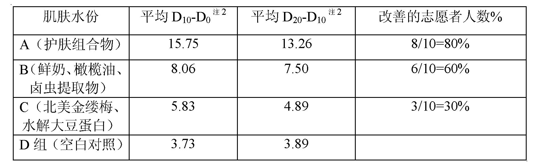 Figure CN102406581AD00092