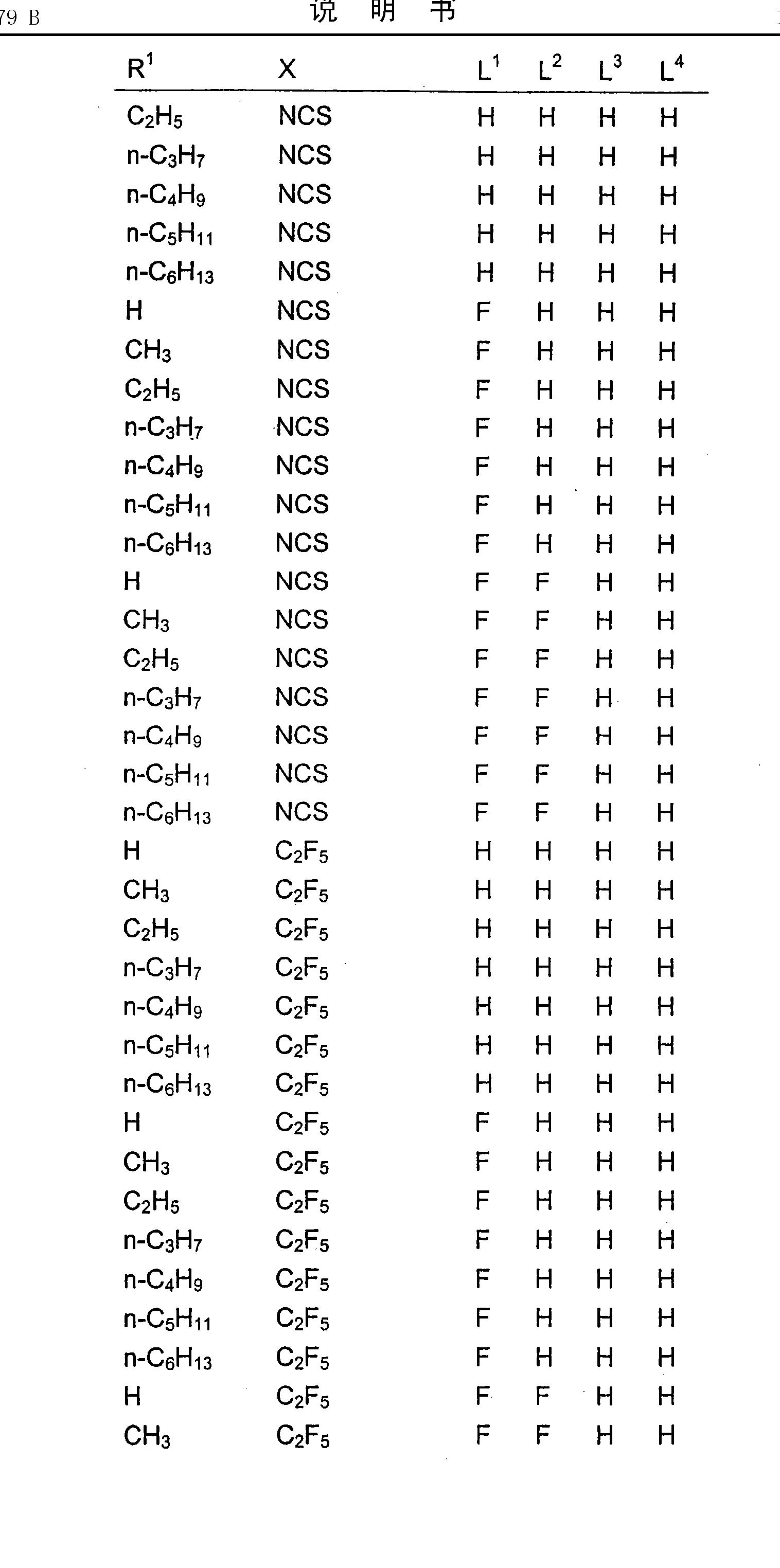 Figure CN101294079BD01201