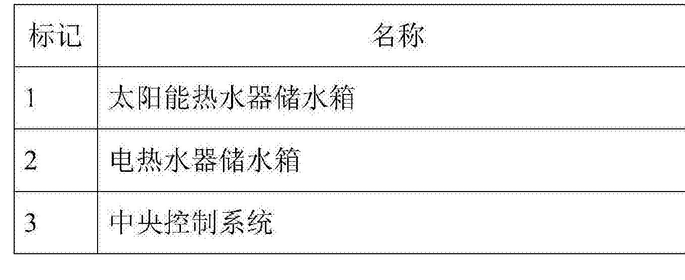 Figure CN205481839UD00061