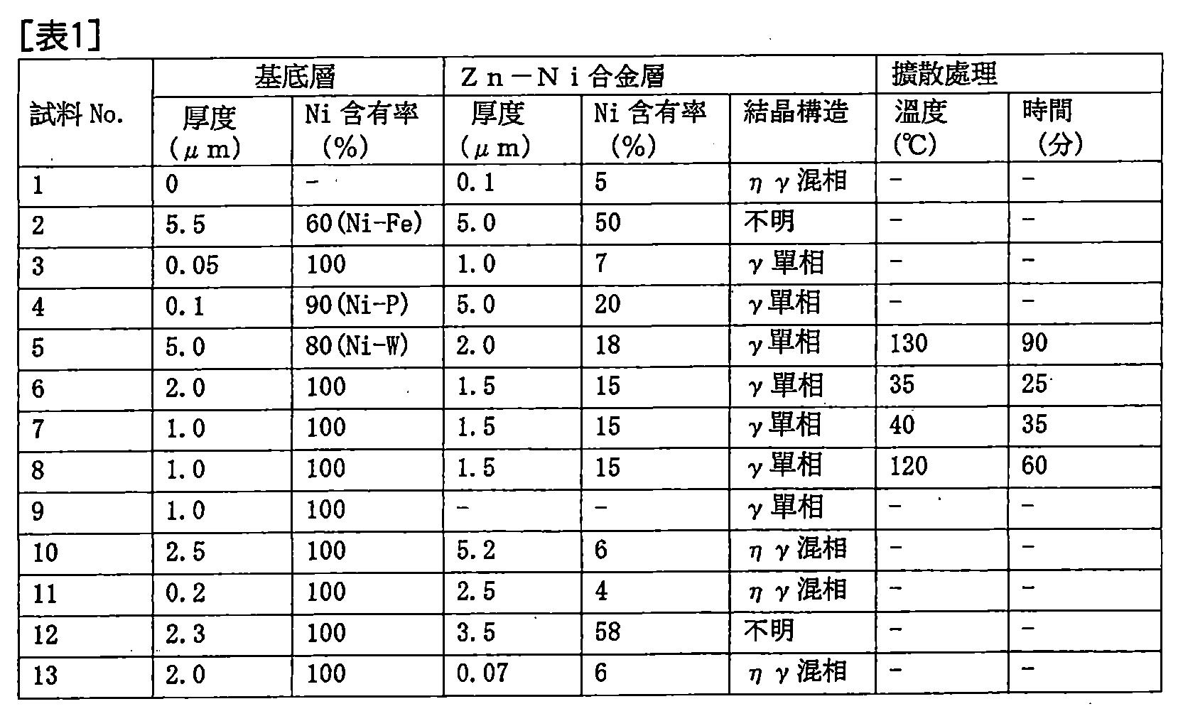 Figure 105141632-A0202-12-0016-1