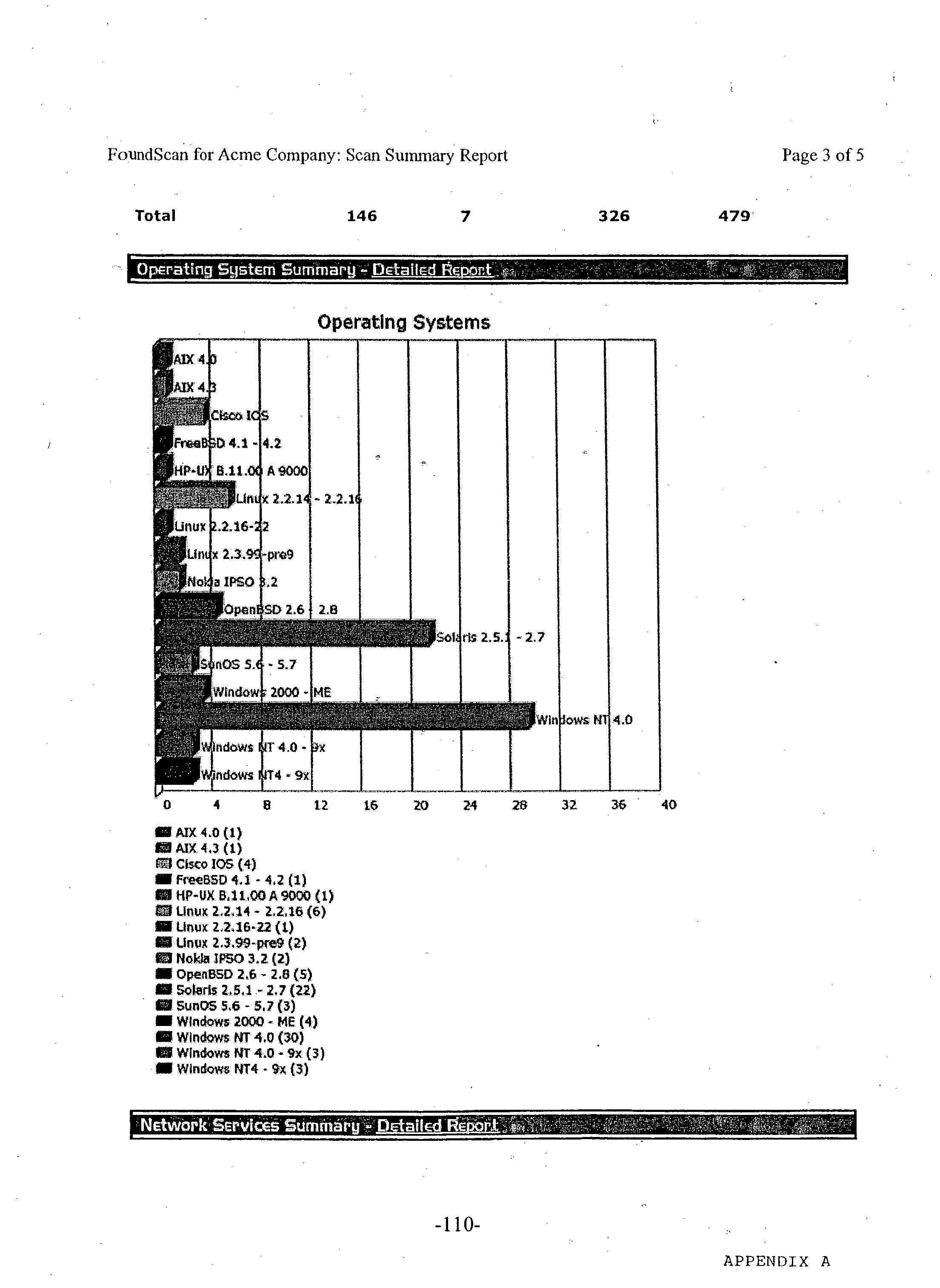 Figure US20040015728A1-20040122-P00003
