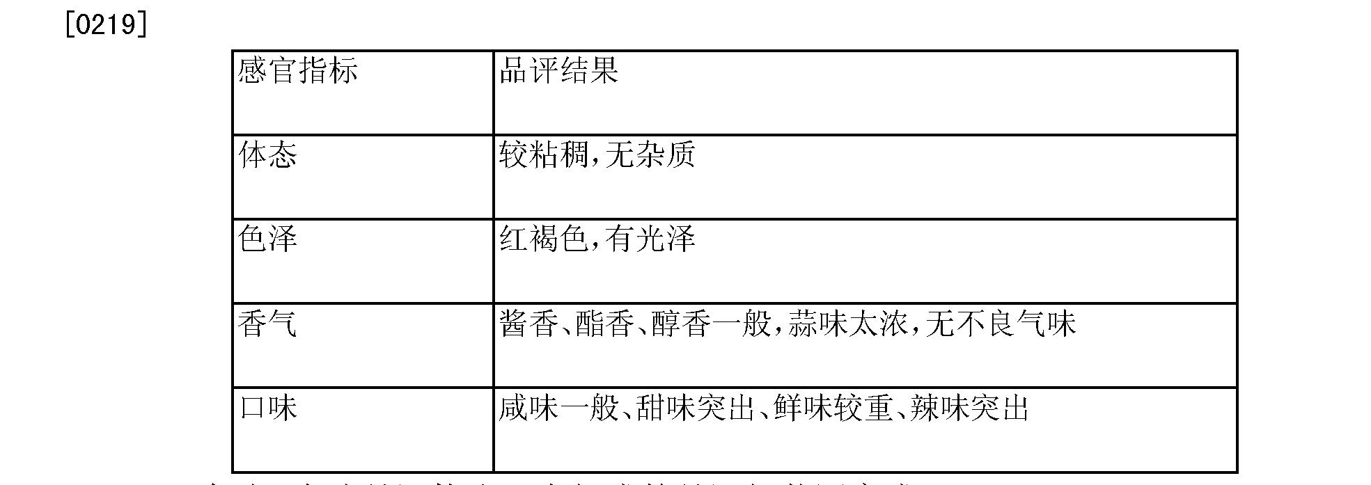 Figure CN103070387BD00173