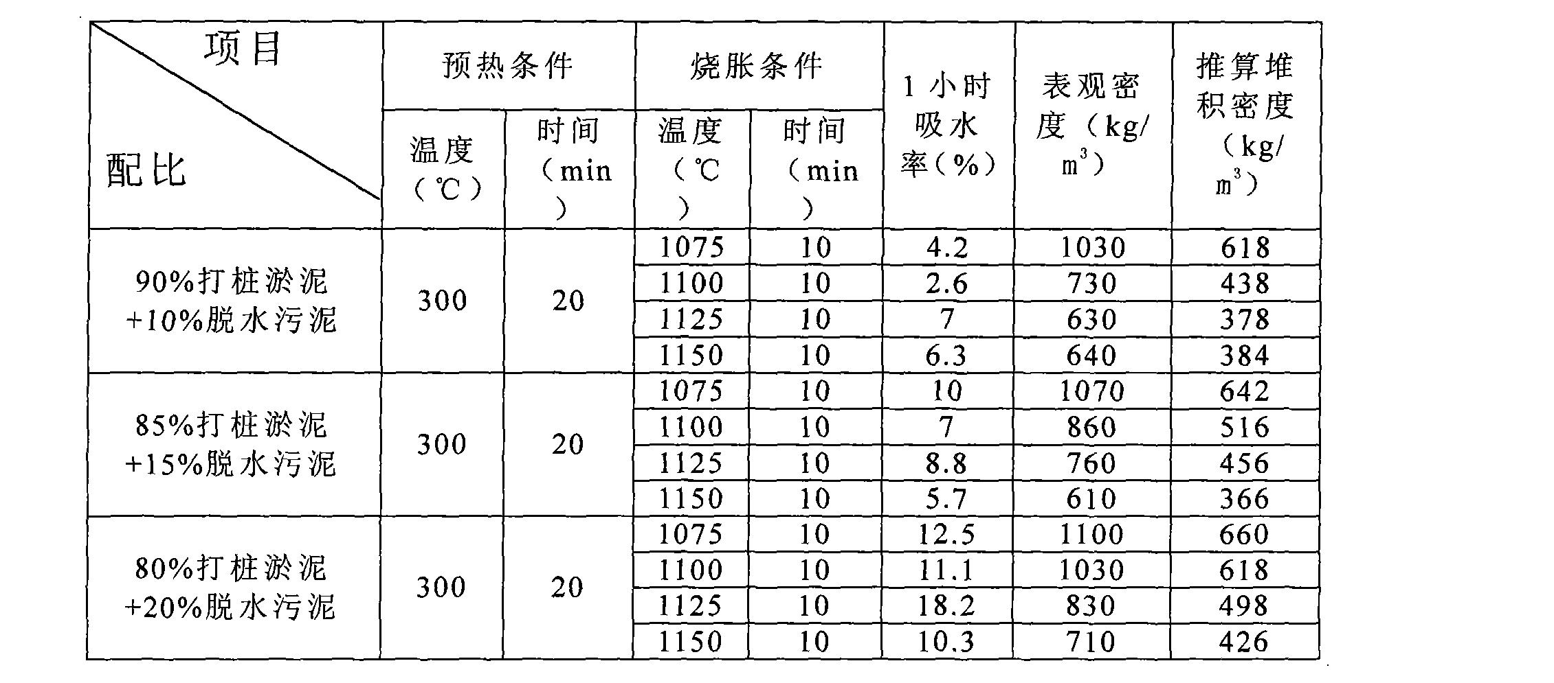 Figure CN101585714BD00052