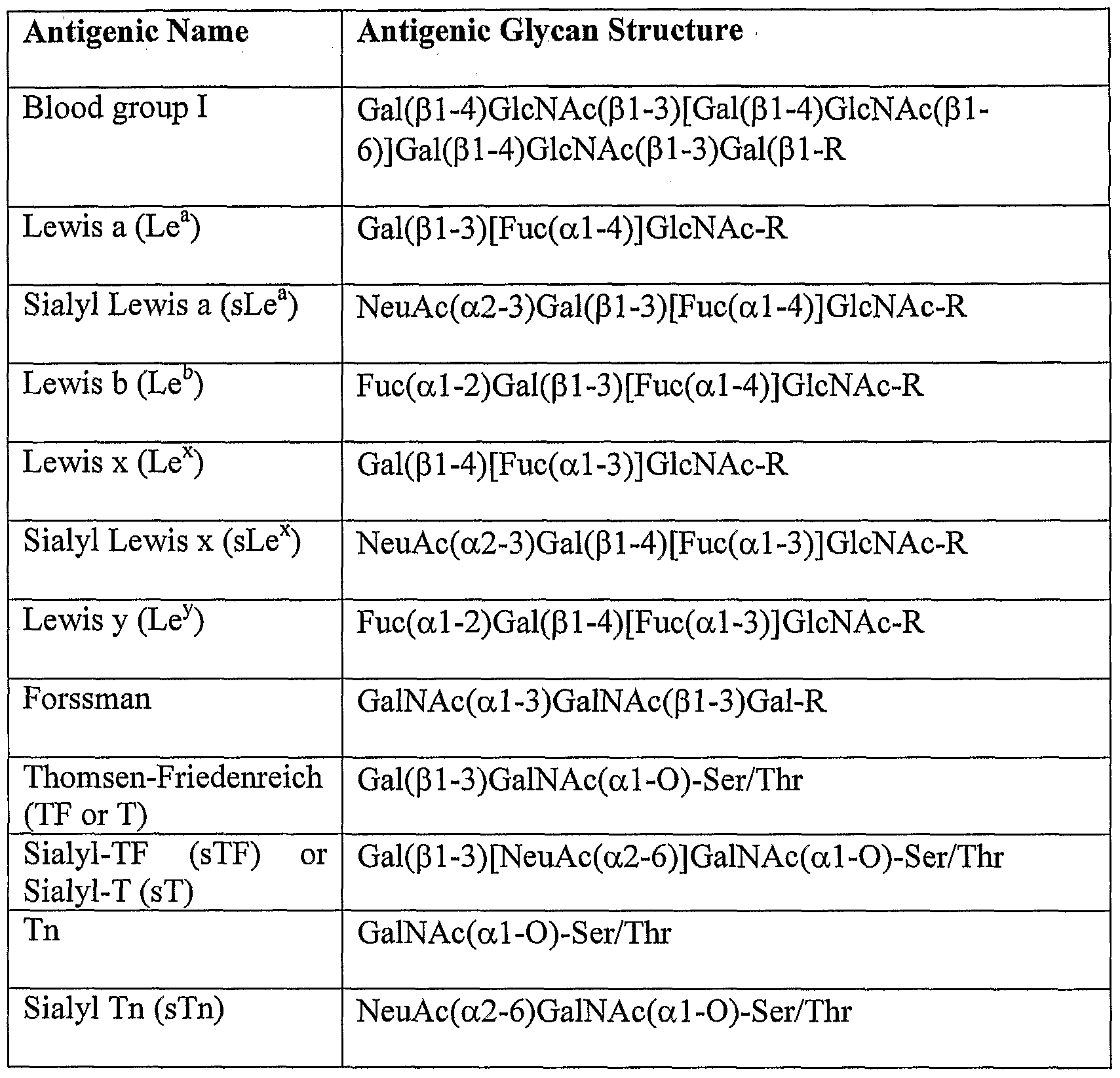WO2007056812A1 - A molecule and chimeric molecules thereof - Google Patents