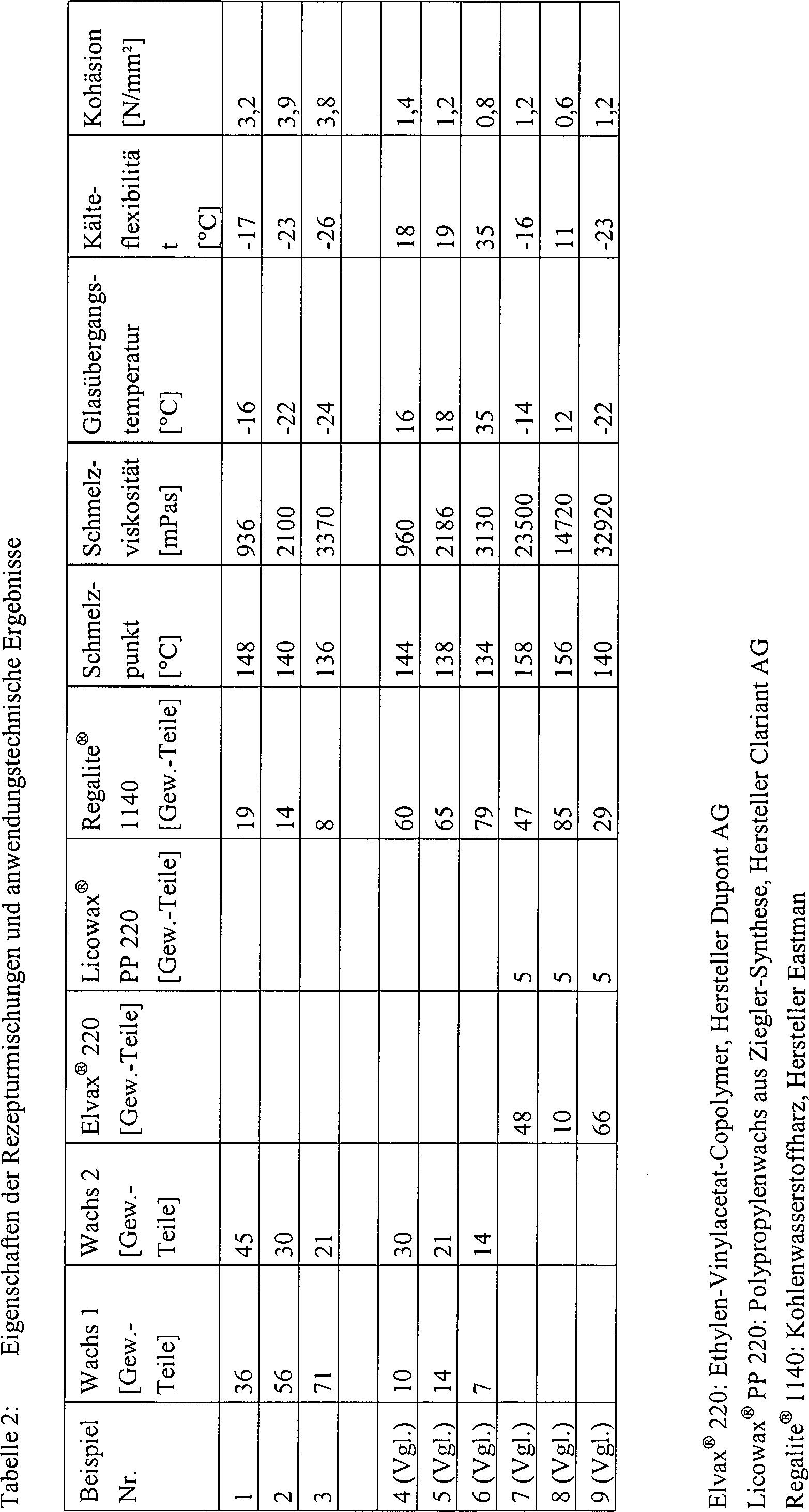 Figure DE502005008522C5_0006