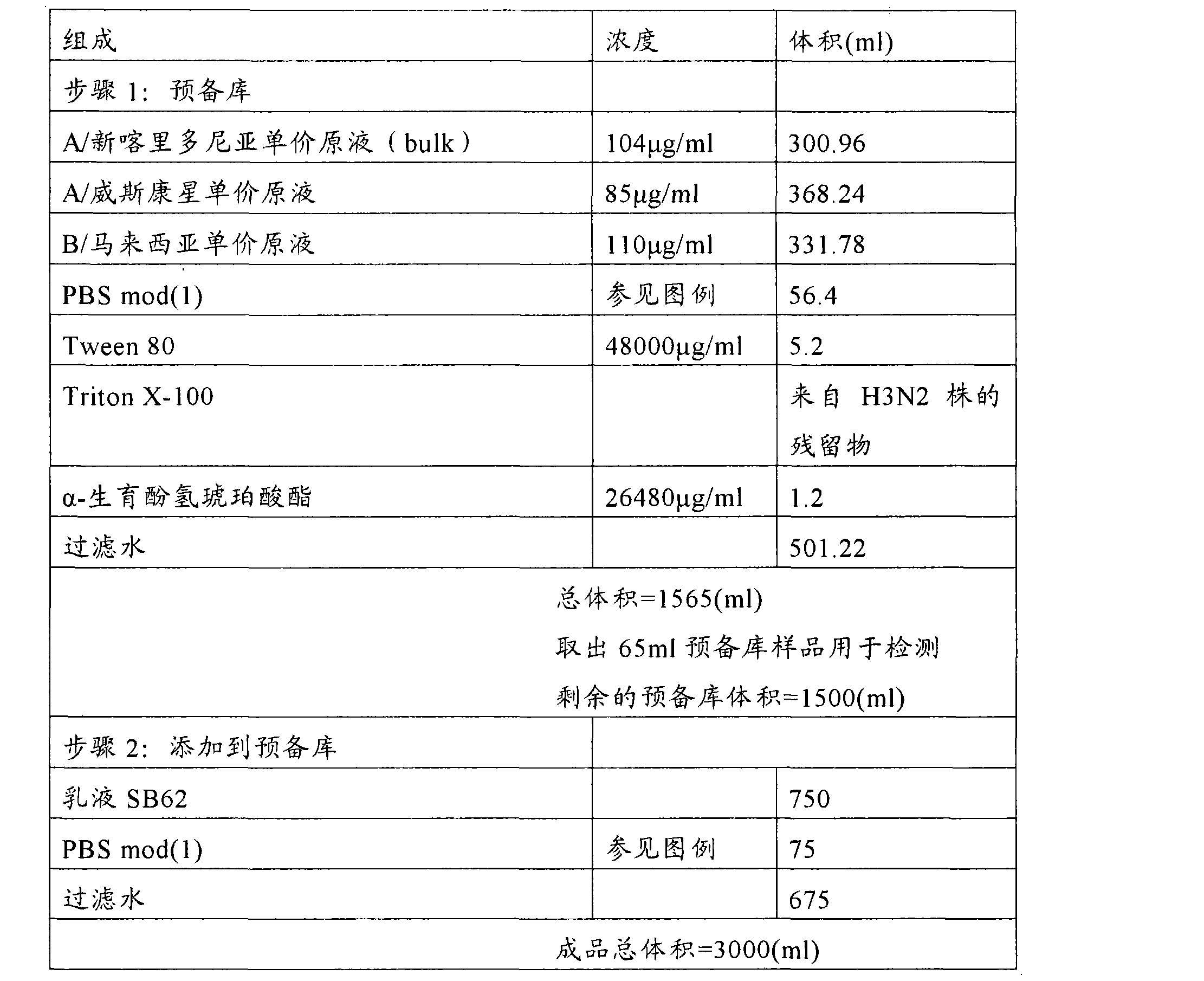 Figure CN101522218BD00271