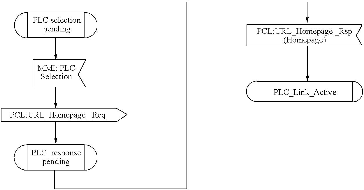 Figure US20070101011A1-20070503-C00009