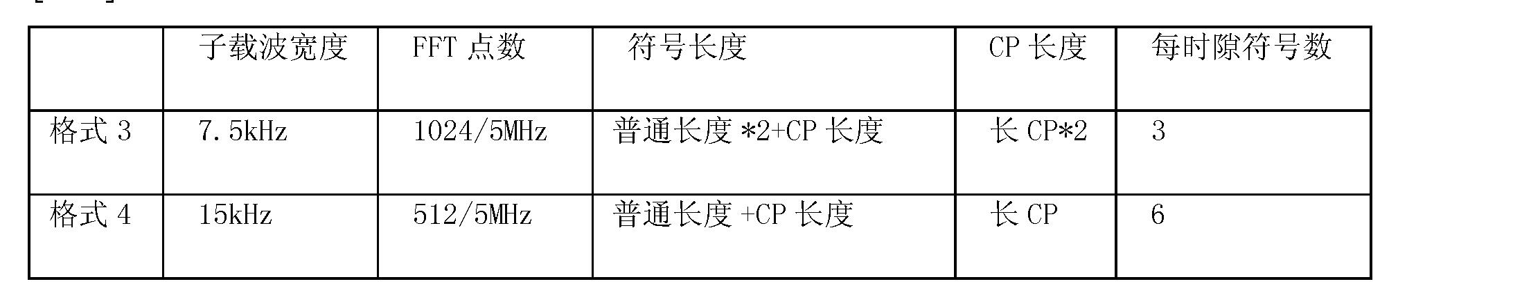 Figure CN101465830BD00052
