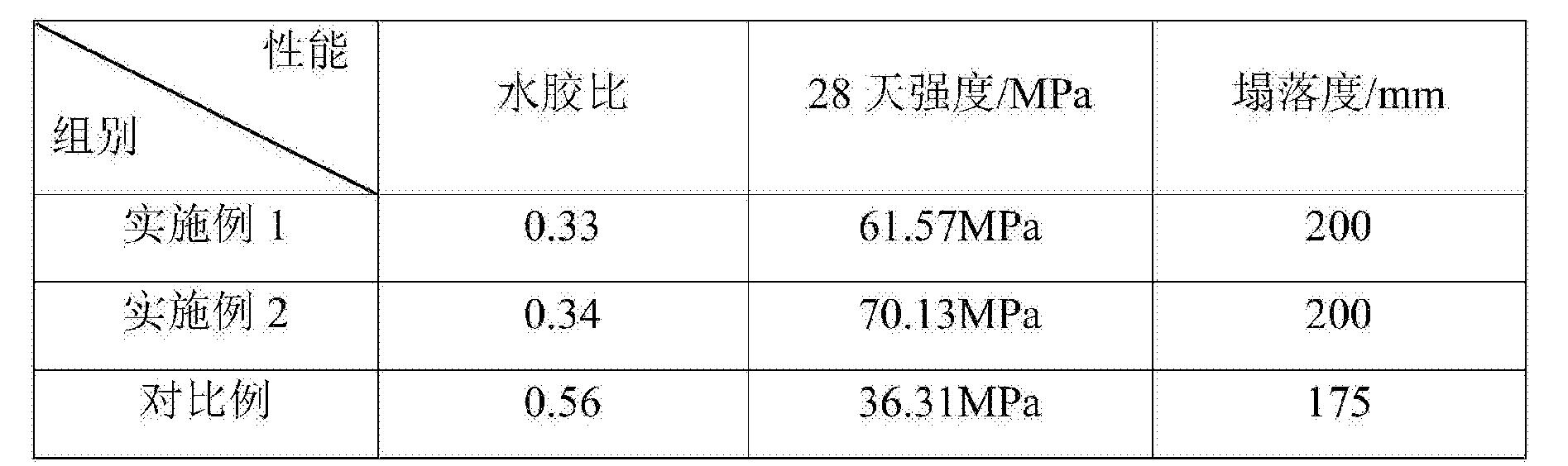 Figure CN104478352BD00051