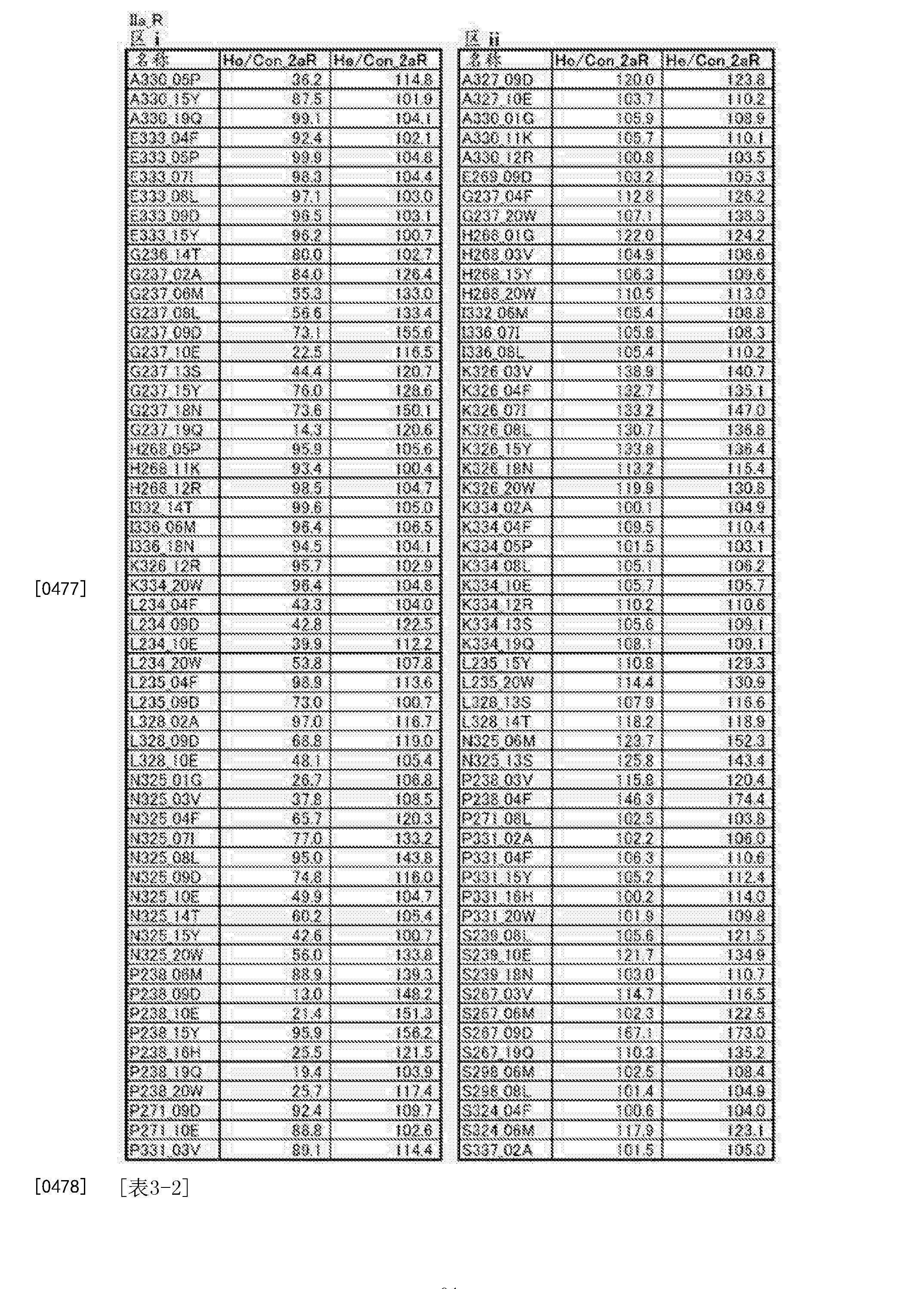 Figure CN105102618BD00641