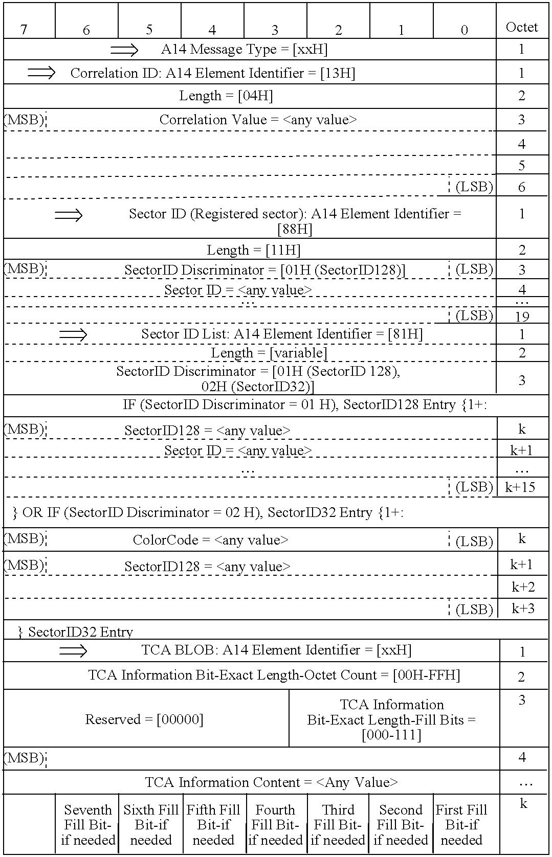 Figure US07512110-20090331-C00008