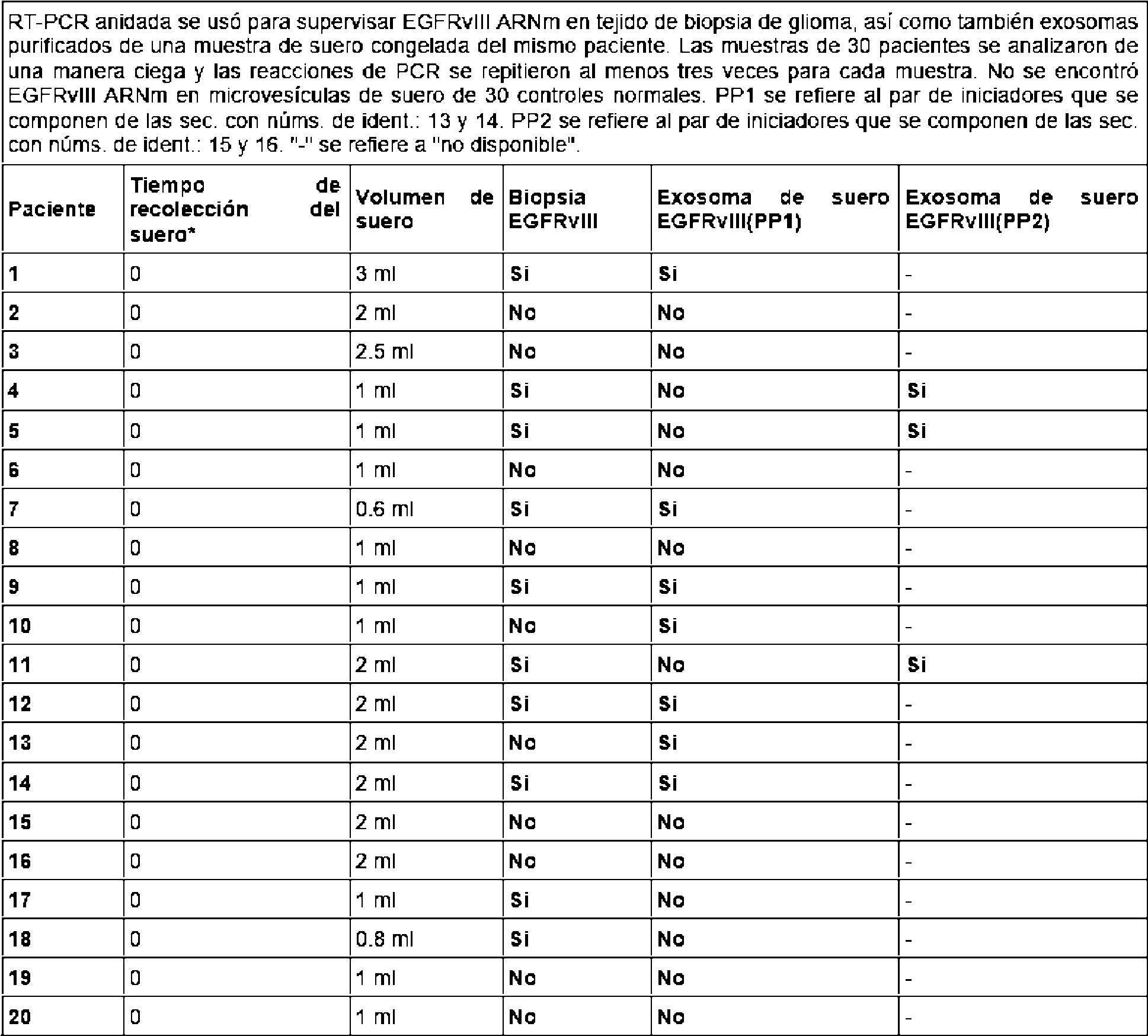 detección de próstata ulss 2 mayores de 50