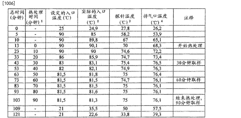 Figure CN102688241BD00852