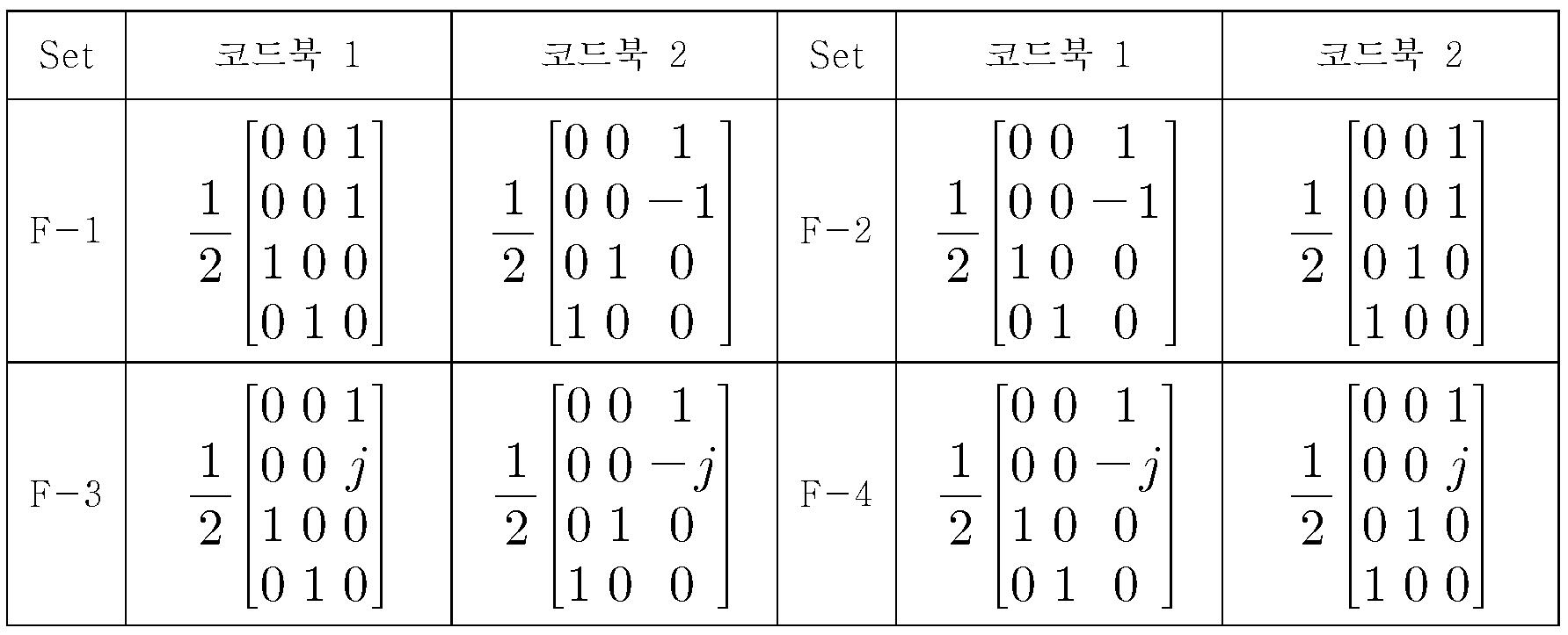 Figure 112010009825391-pat00042