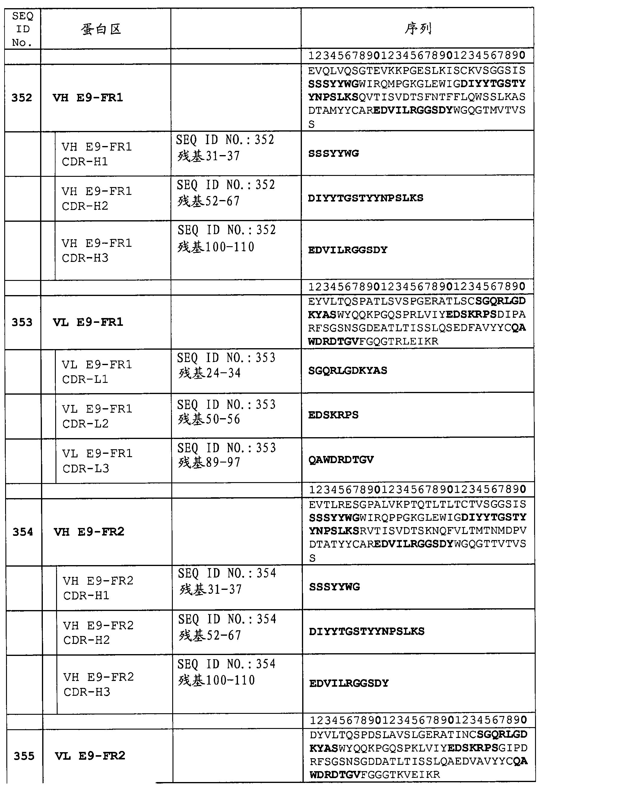Figure CN102741288AD01351