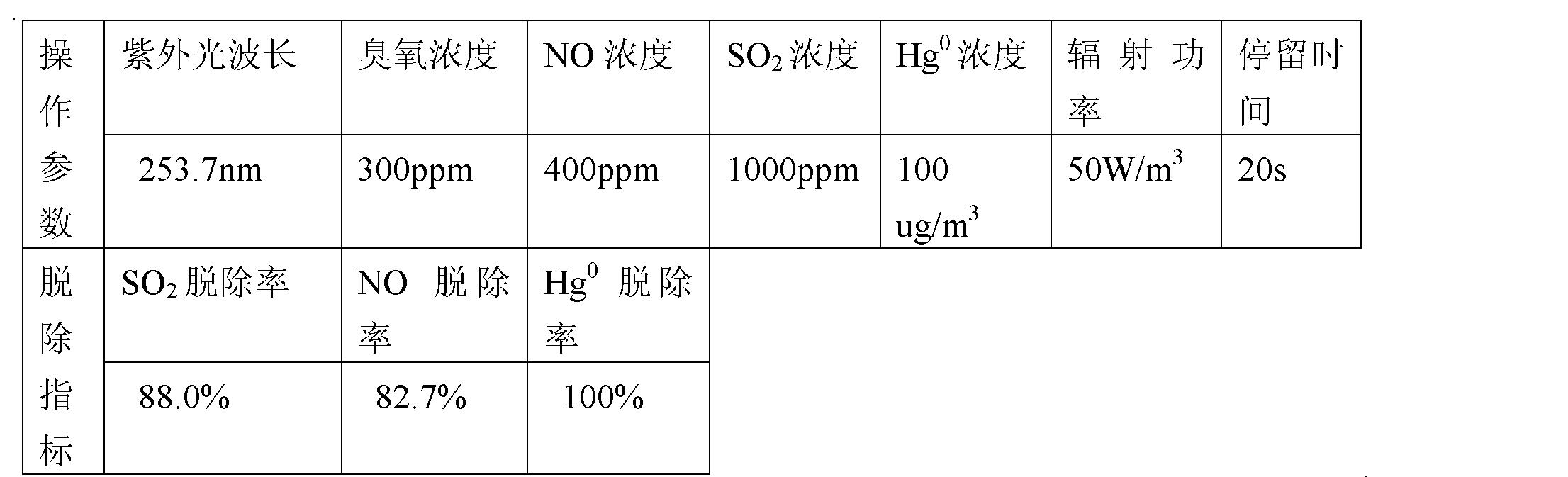 Figure CN202096874UD00082